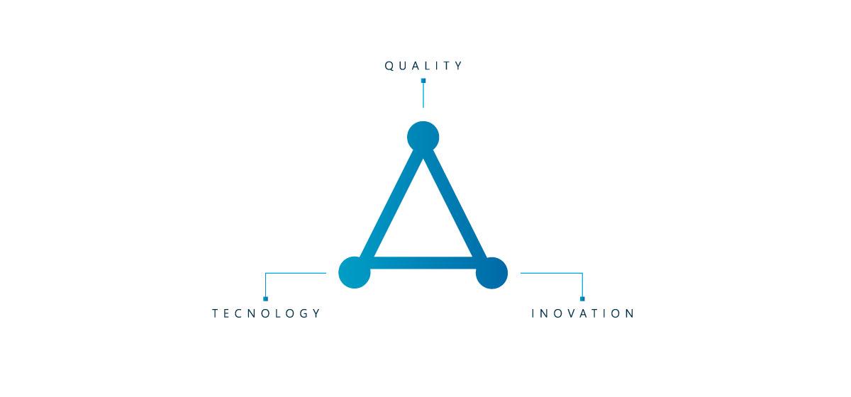 altaq-portfolio-web4-comunicacao-identidade-visual-website-pilares